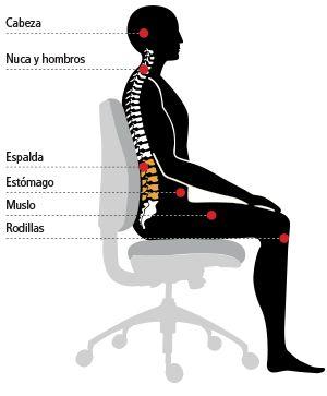 Sillas ergonómicas, fundamentales para la salud laboral